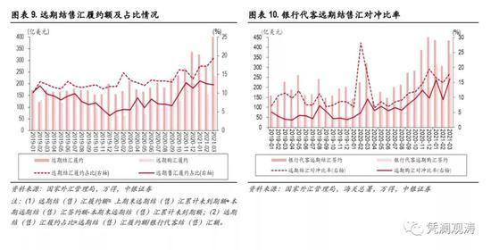 3月外汇市场分析报告:汇率双向波动,供求关系改善