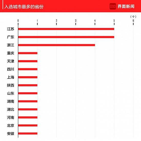 yinwowo最近网址-美高官:五角大楼有望取消8月份美韩军演