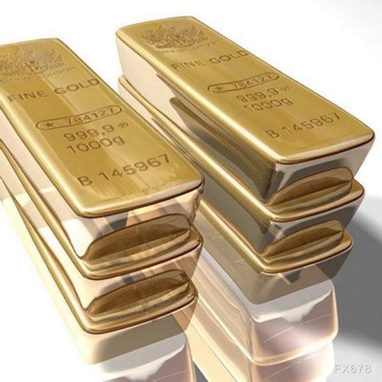 4月21日黄金交易策略:多头强势 继续做多