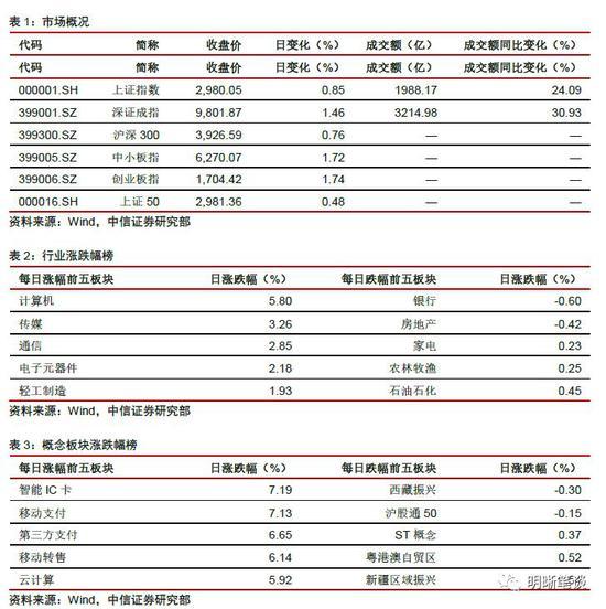 全自动挂机网赚软件·汇丰前海:A股入摩6月生效 料带动1884亿港元外资流入