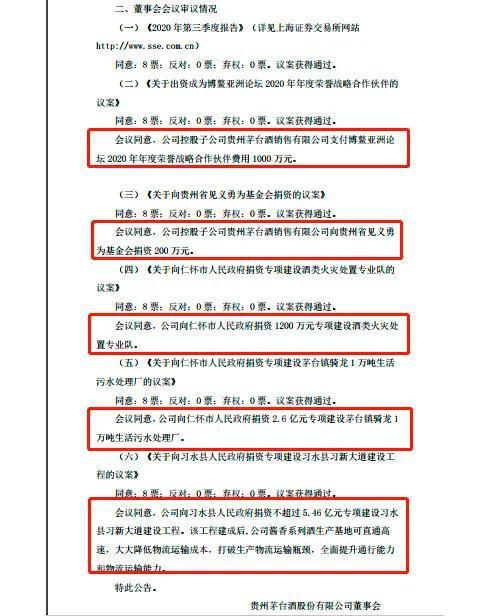 中小股东质疑贵州茅台:捐赠逾8亿元 我同意了吗