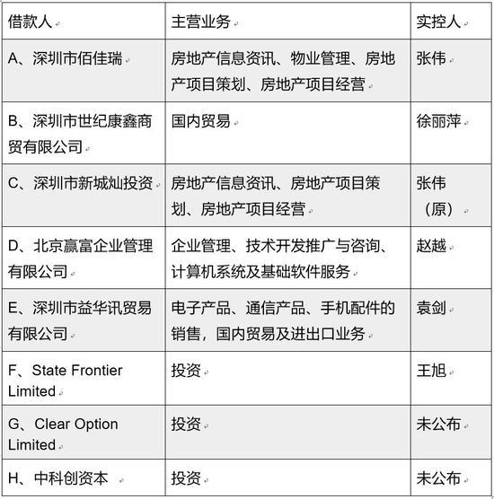 乐赢认证网站 - 华钰矿业总经理徐建华出席2019中国企业家博鳌论坛分享矿企转型经验