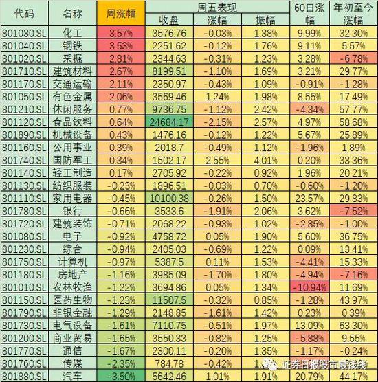 沪指冲击3400点未果周线震荡收阴 机构列三大理由预判A股跨年行情
