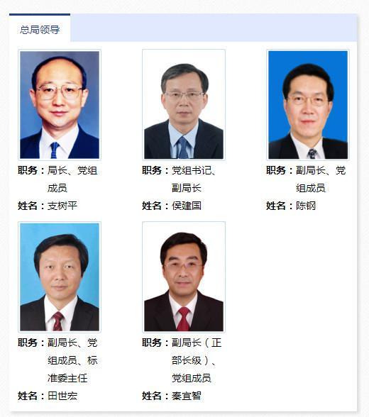 改革前国家质检总局的领导班子