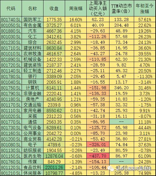 获利回吐致沪指多日震荡 海通证券称流动性与基本面将驱动A股上涨