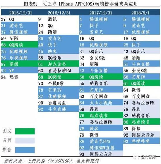 中国互联网内容产业报告:内容付费崛起 优质内容为王