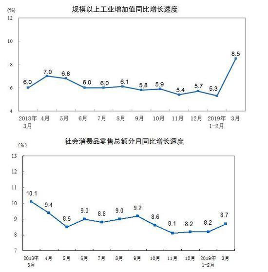 2019各省经济指标_2019年1月江西省主要经济指标