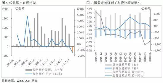 3)央行退出外汇市场常态化干预