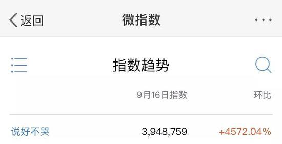 周杰伦新歌1天销售破1900万 音乐