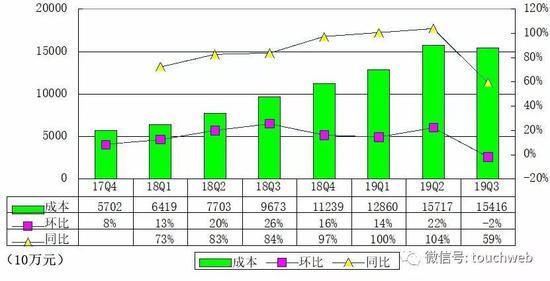 """云海娱乐场平台_美退役军官:中国大陆最迟或在2030年""""武统台湾"""""""