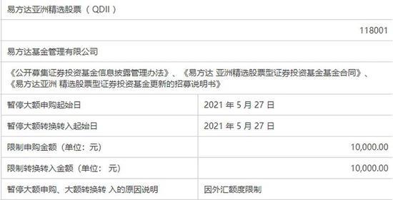 申购限额从1万调整到100万:张坤旗下基金大幅放松限购 什么情况?