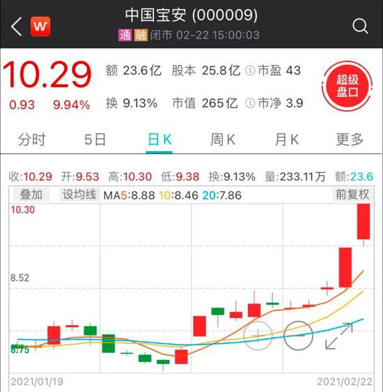 实力资本举牌:股价连续两天大涨 中国宝安要爆发控股权争夺战?