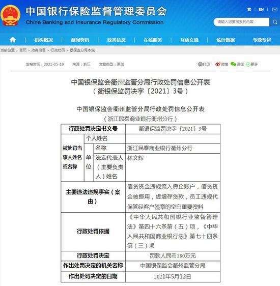 信贷资金违规流入房企账户 浙江民泰商业银行衢州分行被罚180万