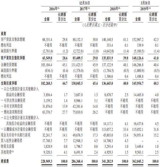 w66利来官方客户端下载|纳入MSCI的421A股全名单解析:医药生物行业最受青睐