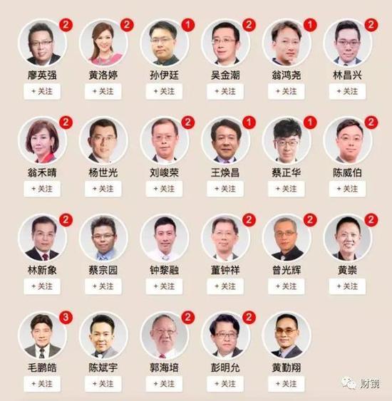 """22位台湾股票相关人士大陆""""走穴"""""""