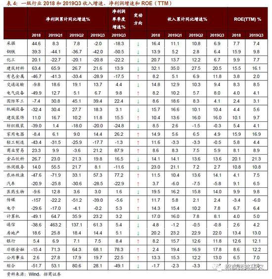 """宝盈集团bbin网址_深圳创投专家为青岛涉海企业""""赋能"""""""