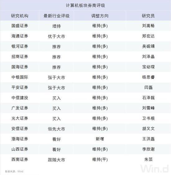 天猫娱乐场最低取款 - 上海发布通知 将对开展虚拟货币交易场所摸排整治
