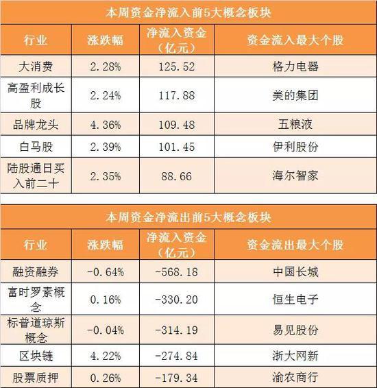 """vip金沙pt游戏手机客户端·""""世界级""""浙江大湾区规划出炉,A股市场的杭州板块大幅上涨"""