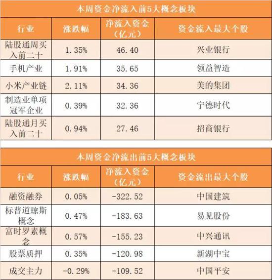 凤凰城平台注册·成毅双色球19114期预测:6 1红球012路平衡