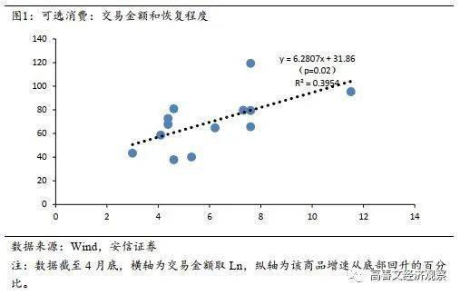 高善文:当前宏观经济环境酝酿着资产泡沫化风险