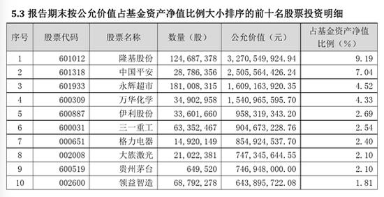 「保时捷娱乐注册送28」厦门火车站6日迎返程客流高峰 增开32趟列车