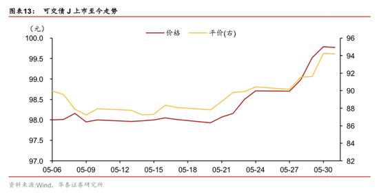 """狮子会线上国际开户 - 湖北科技项目揭榜制打通科企""""肠梗阻"""""""