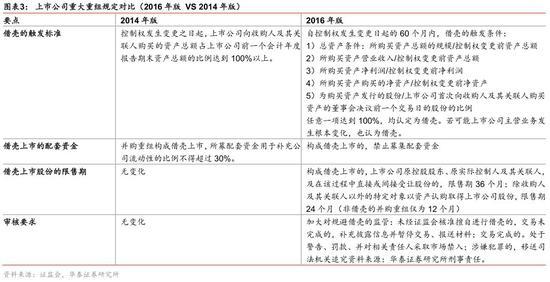 草榴最新2019注册码_小摩增持长城汽车441.81万股 每股作价5.23港元