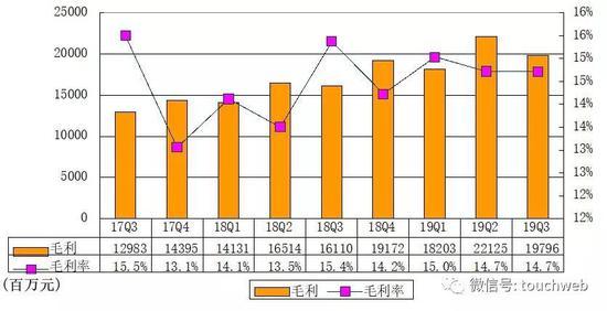 优发客户端登录不上下载官方网_中海再出手 19.67亿摘宁波江北商住地