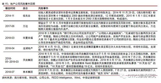 "vip电子娱乐·终于出大招了,马自达""降价减配"",2.5L+四驱SUV仅售18万!"