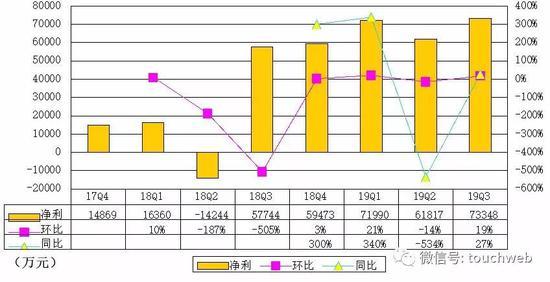 澳门莲花娱乐场官方下载·外轮燃油硫含量超标违法,在潍坊被查