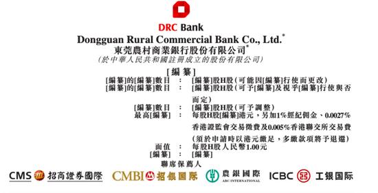 5000亿东莞农商行通过聆讯 第五大农商行赴港上市