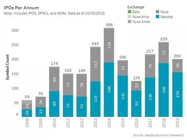 星级娱乐|陌陌去年营收134.08亿,月活用户1.133亿