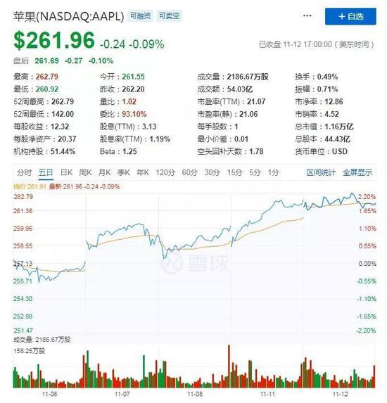 """「彩立方手机app」终于有A股大佬发声了:就算股市涨回6000点,如果你不懂""""跟庄"""",肯定也是一亏再亏"""
