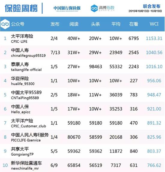 送68元体验金|华人策略拟1.9亿出售长沙物业 现扬逾5%