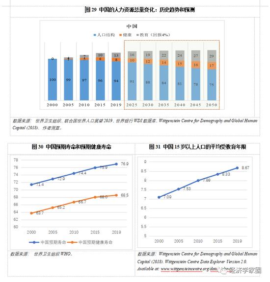 李稻葵团队最新3万字论文:经济发达地区应该取消落户门槛 尤其是取消买房才能落户的条件