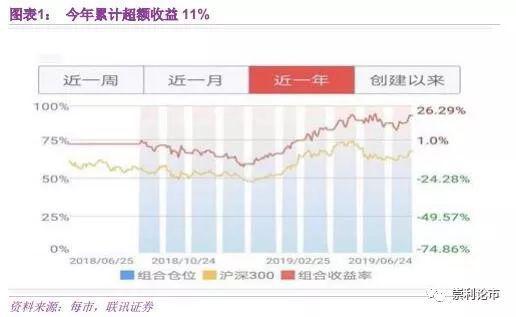 联讯策略:8月市场中枢逐步上移(附8月十大金股)