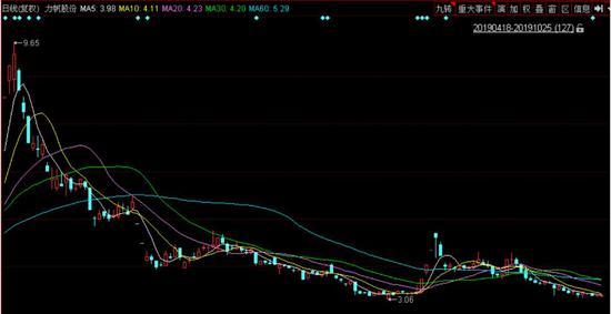 环亚娱乐ag88官方_宇瞳光学开启首次股票募资 诸多问题被质疑