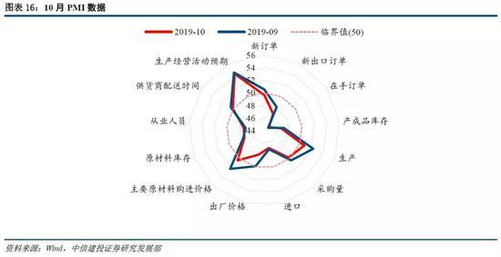 立博投注网址|地下城与勇士送给想冲第一的公会 北京一区第一的公会是怎么打公会战的?
