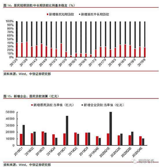 注册体验金188|华安中证全指证券公司指数分级B净值上涨1.69% 请保持关注