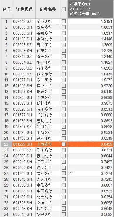 """「用户注册帝豪娱乐」TVB女神陈法拉""""睡天桥""""照曝光:妆都没化打扮邋遢街头啃饼干"""