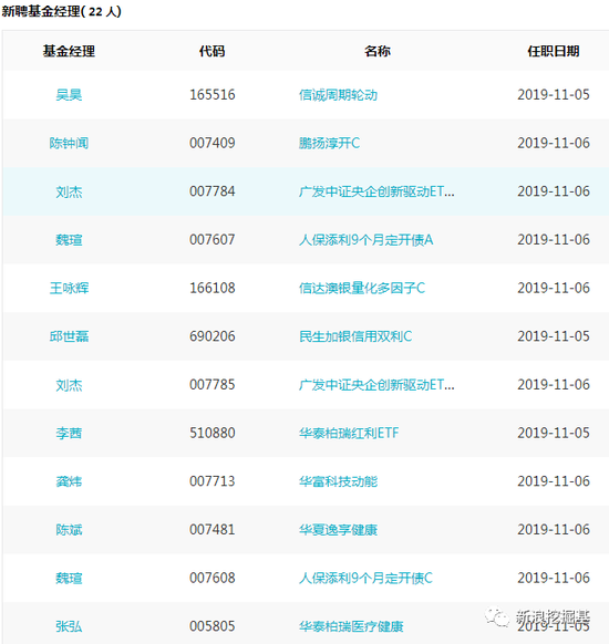 永昌娱乐手机登陆 世界羽联排名:陈雨菲首登世界第一