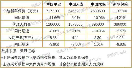 """海南天天众彩,李政华:佛山推动制造业转型升级,打出八套""""组合拳"""""""
