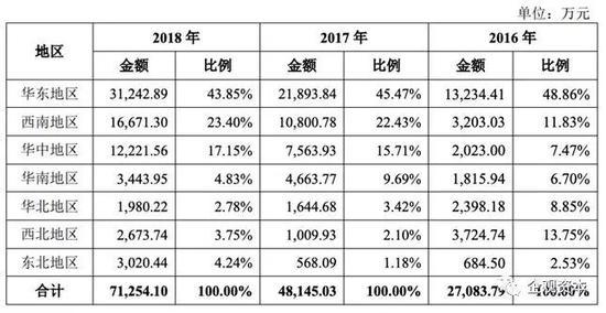 快赢可信平台 - 中金网1212黄金ETF持仓追踪:持仓终于上涨了 难得