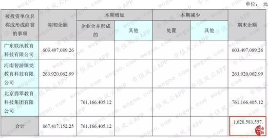 宝发娱乐场注册送白菜48 (上接D83版)上海美迪西生物医药股份有限公司首次公开发行股票并在科创板上市网下初步配售结果及网上中