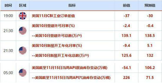 """「宝马线上娱乐2018」""""宇宙大药厂""""辉瑞增长新引擎——抗癌药"""