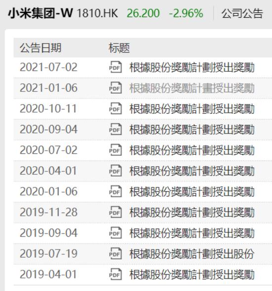 """刚刚雷军又发""""大红包"""":人均2440万重奖 122人获1.2亿股十年股权激励"""