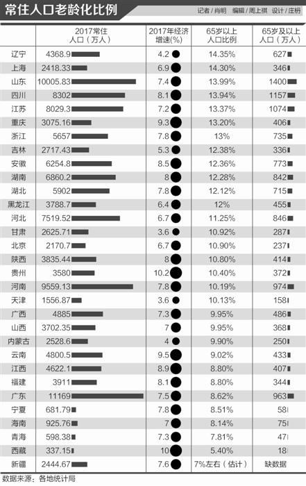 北京人口总人数_北京人口2020总人数口