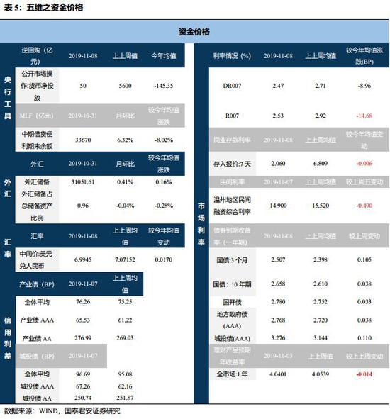 大米娱乐手机客户端 - 大和:新地维持目标价160.8港元 重申买入评级