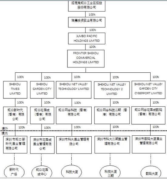 赌博网官方网站 首创置业:东环鑫融与首创集团订立租赁框架协议