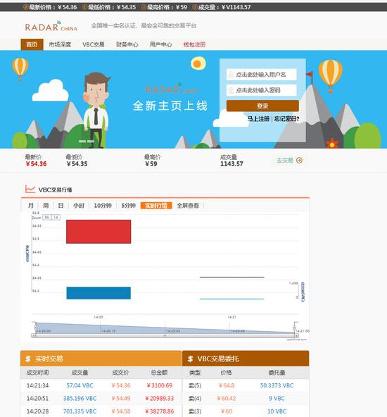 图3 假虚拟货币交易平台示例